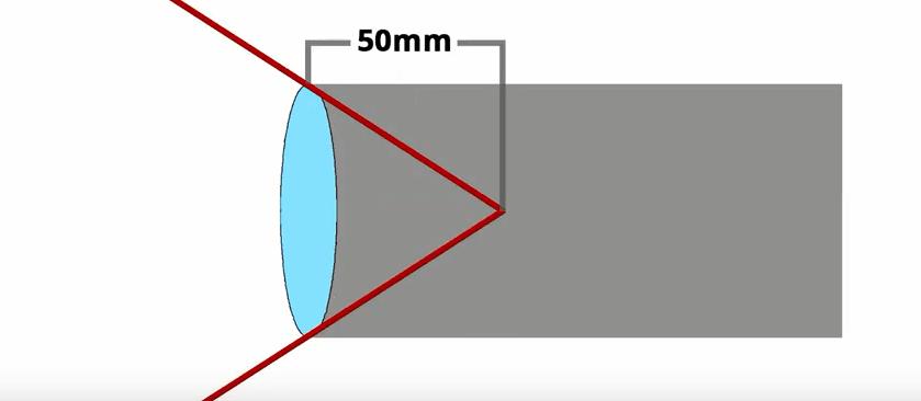 lense2