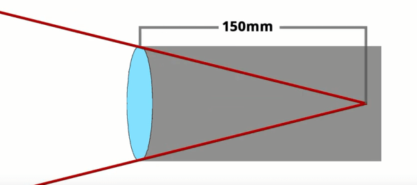 lense3